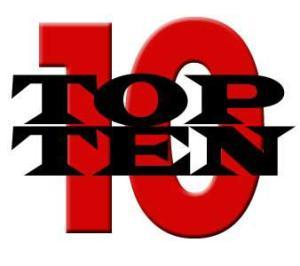 Top Ten, Top Ten List, Top 10
